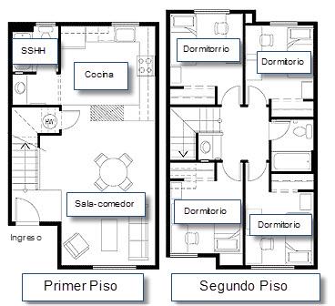 Ideas para construir casa en terreno peque o construye hogar for Planos de casas para construir de una planta