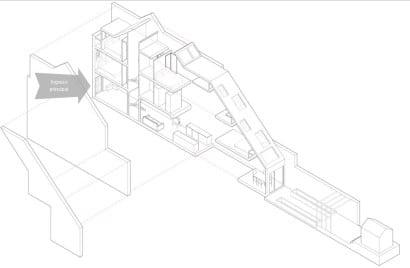 Diseño de casa en terreno angosto