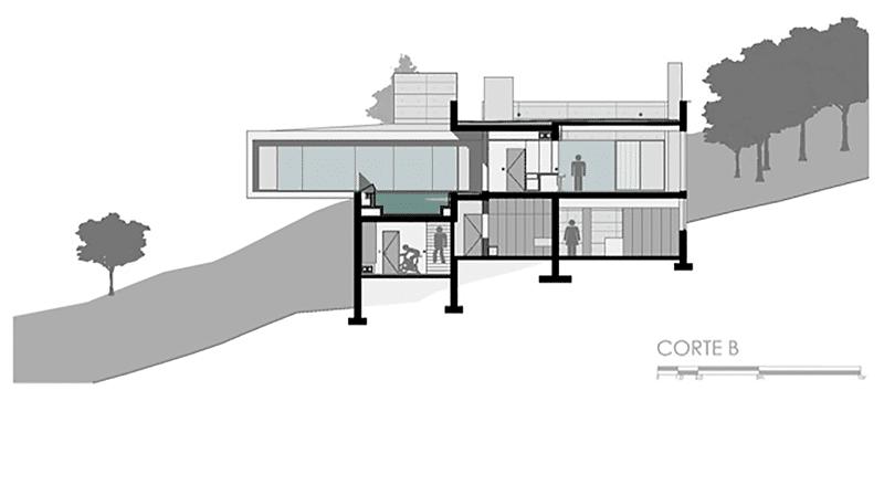 Planos de casas modernas for Casa moderna wiki