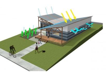 Gráfico de funcionamiento de casa sustentable de eficiencia energética