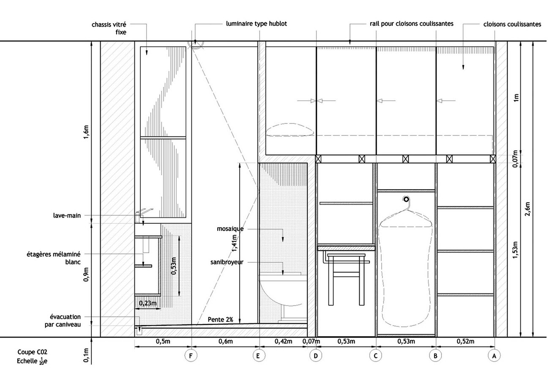 Dise o de departamento muy peque o planos construye hogar for Despensas de cocina a medida