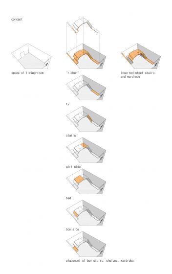 Diagrama de mini departamento