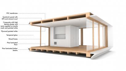 Materiales de construcción de casa prefabricada