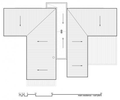 Plano de techos