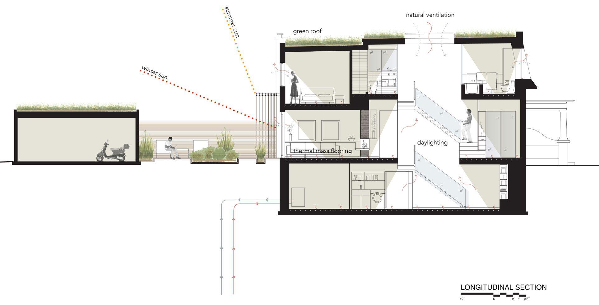 Plano de corte construye hogar - Bodegas en sotanos de casas ...