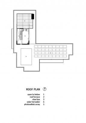 Plano de techo de casa de una planta