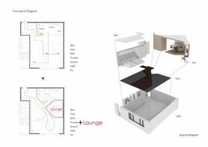 Planos de departamento pequeño y funcionamiento por espacios