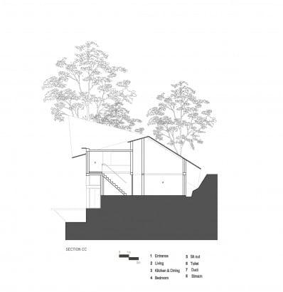 Plano de corte CC casa campo