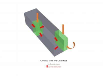 Gráfico de ducto de ventilación e iluminación