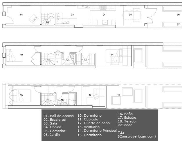 Plano casa angosta de 2 5 metros de ancho construye hogar for Fachadas de casas de 5 metros de ancho