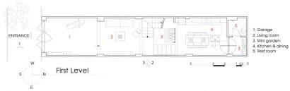 Plano de casa larga y angosta de varios pisos