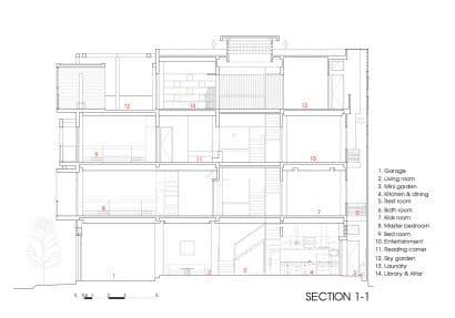 Plano de sección 1