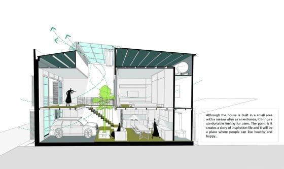 Gráfico de ventilación e iluminación de pequeña casa