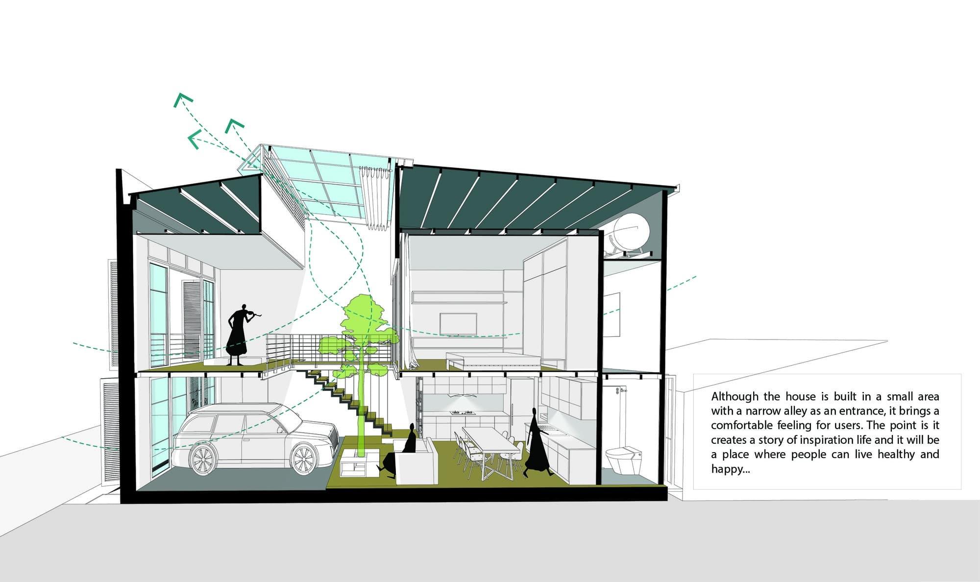 Idea casa peque a y econ mica 46 m construye hogar - Ventilacion forzada banos ...