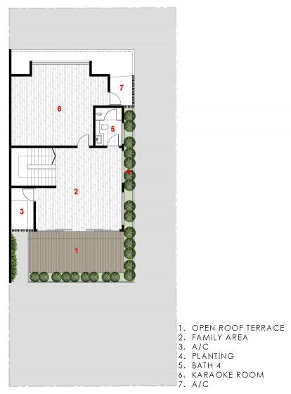 Plano de azotea con terraza