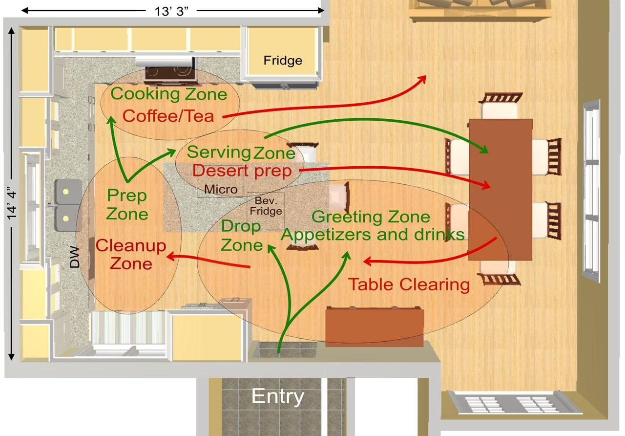 Diseño de cocina inteligente   Construye Hogar