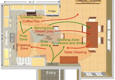 Dise o de cocina inteligente construye hogar for Cocina inteligente