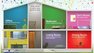 Photo of De que color pintar las habitaciones del hogar