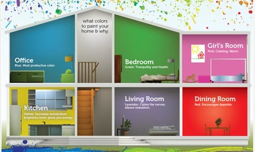 pintar habitaciones de casa
