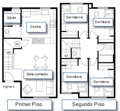 Ideas Para Construir Casa En Terreno Pequeño Construye Hogar