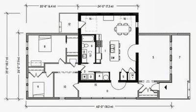 Plano de casa anti tornados, indestructible