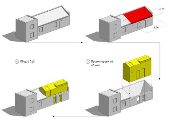 Diseño de módulo para apartamento pequeño