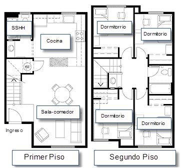 planos de casas hacer