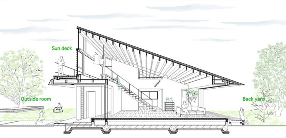 Dise o de casa moderna de un piso con techo en pendiente for Single roof line house plans