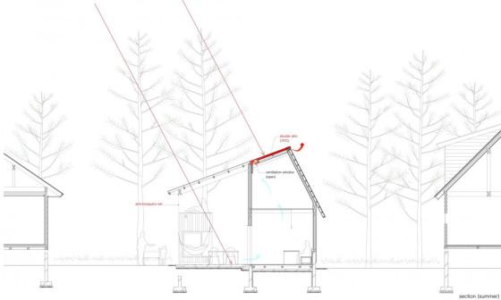 Plano de sección de casa clima cálidos