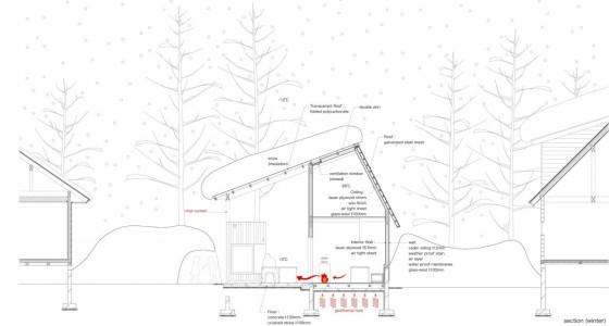 Plano de sección de casa clima frios
