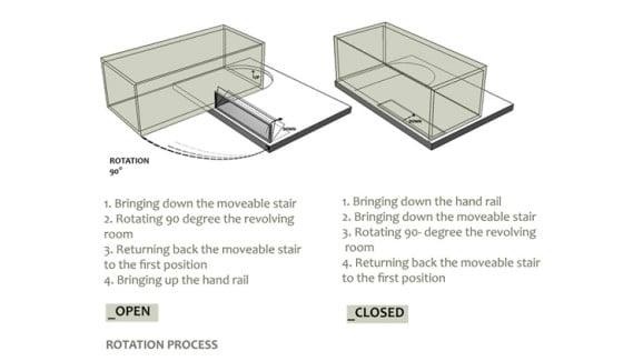 Dibujo de módulos moviles de casa