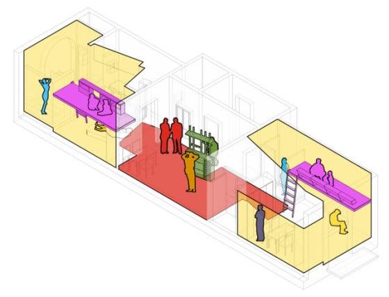 Separtar dormitorios para privacidad en departamento