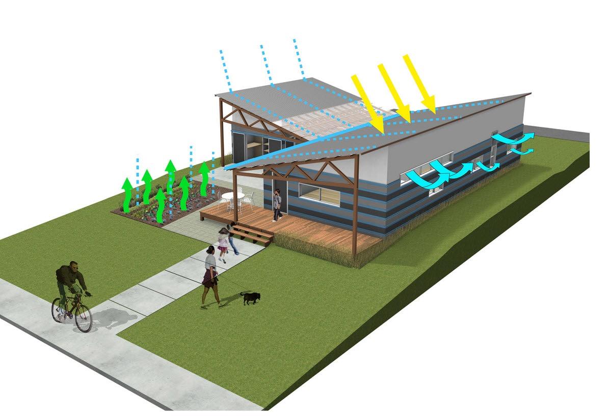 Dise o de casa sustentable con planos construye hogar for Construccion y diseno de casas