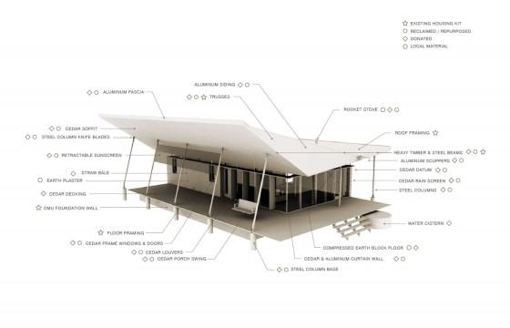Diseño de casa pequeña para desierto con techo especial