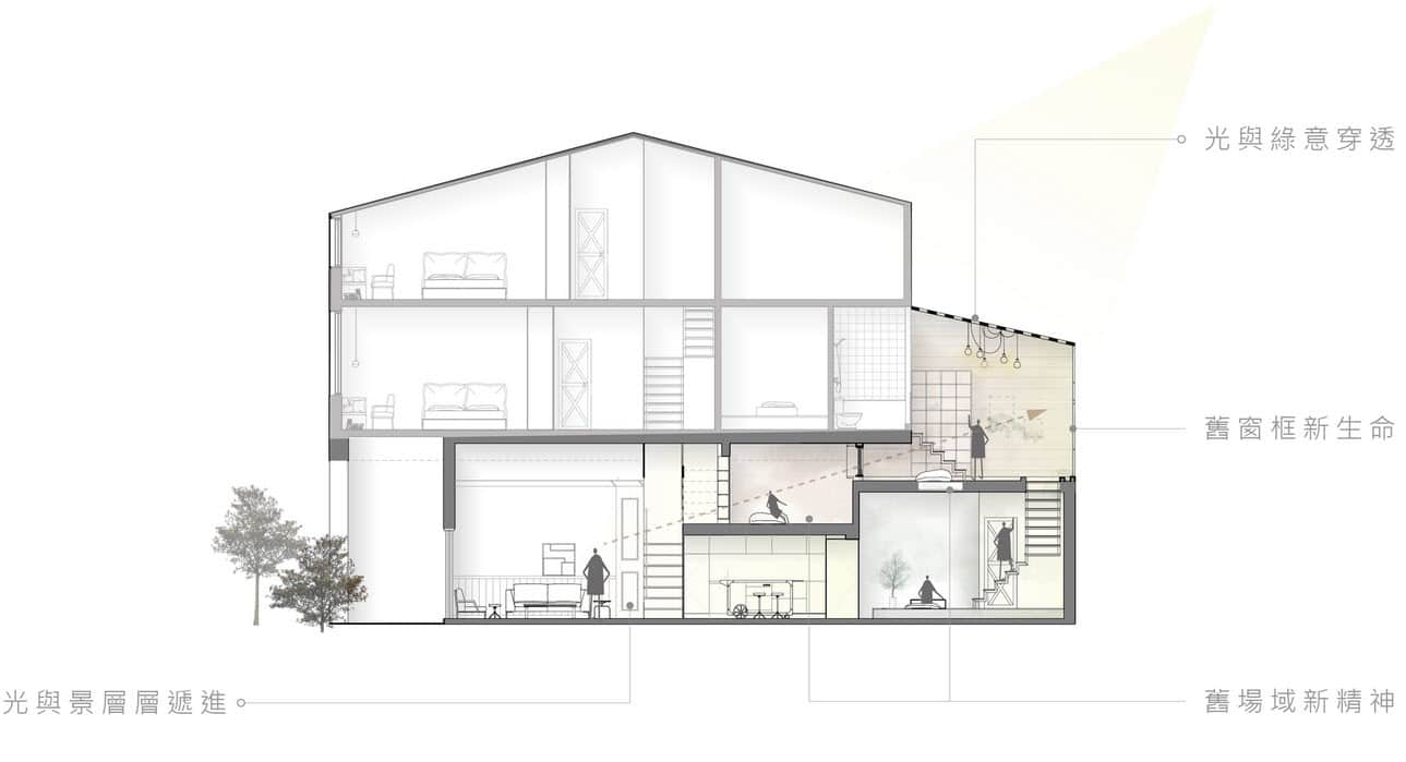 planos de casa angosta y larga de tres dormitorios | construye hogar