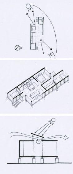 Gráfico de planos de casa contenedor