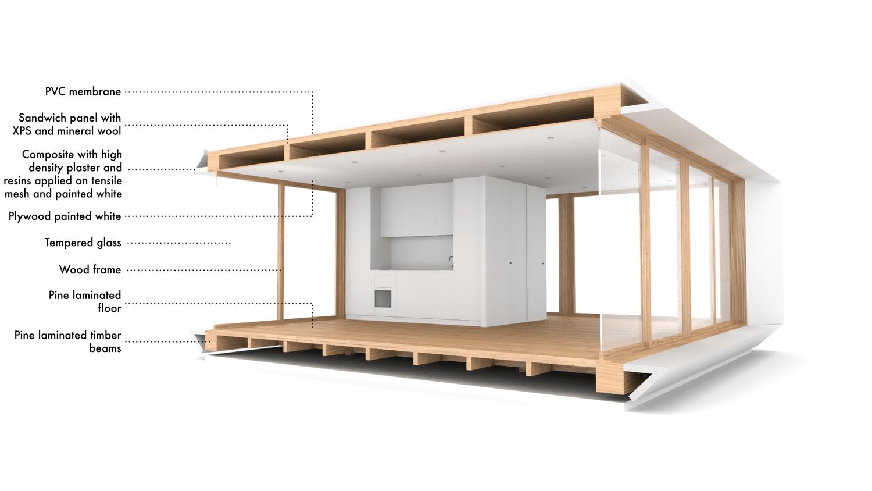 Dise o de casas peque as planos construye hogar for Materiales para techos de casas