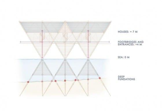 Gráfico muestra estructura interna de casa de bambú