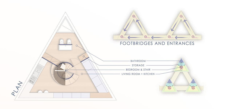Plano de casas de bamb moderno dise o construye hogar for Diseno de planos para casas