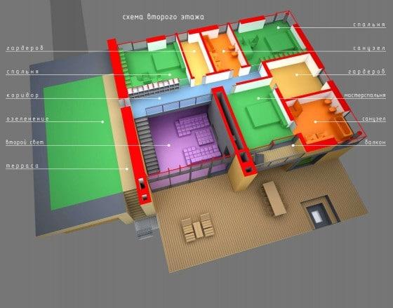 Plano 3D del segundo piso de casa de madera