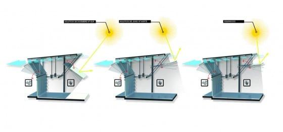 Diseño de ventanas con sistema de poleas para control aire y sol