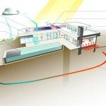 Funcionamiento de casa pasiva ecológica