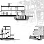 Planos de corte de casa dos plantas