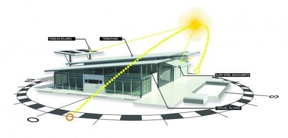 Sistema de asoleamiento de casa de una planta