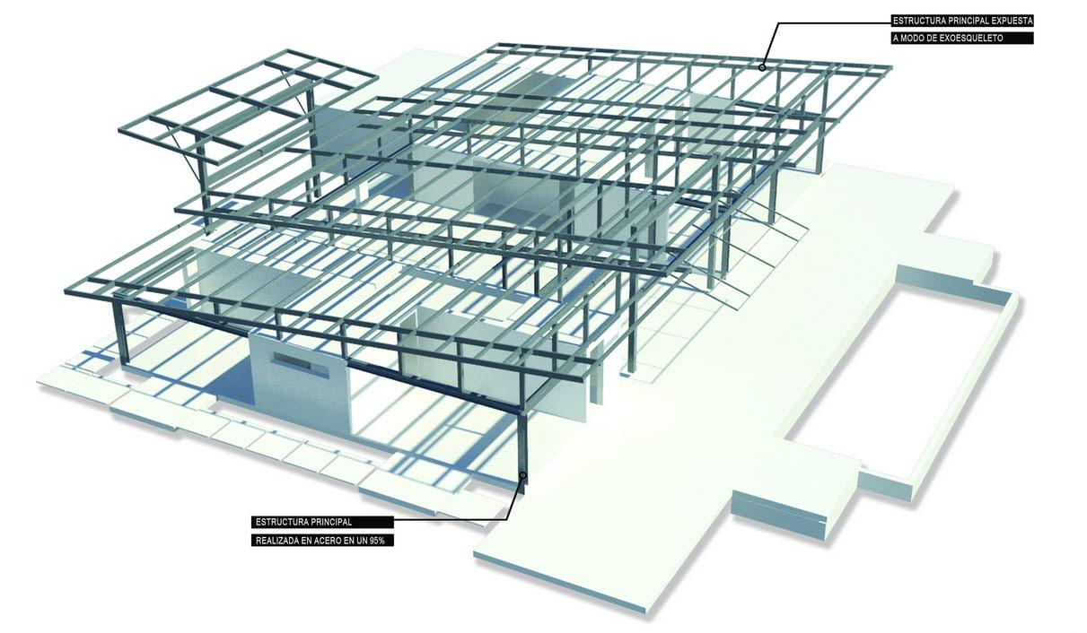 Planos de casa de un piso de campo construye hogar for La casa tiene un techo