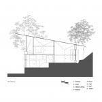 Plano de corte AA casa rural