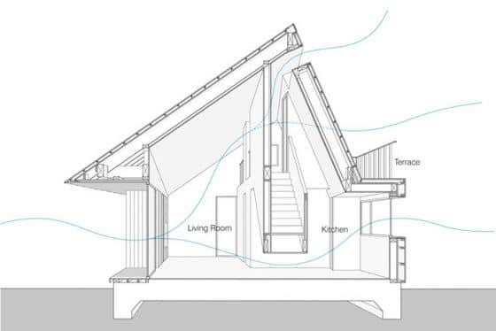 Plano de sistema de ventilación cruzada casa campo