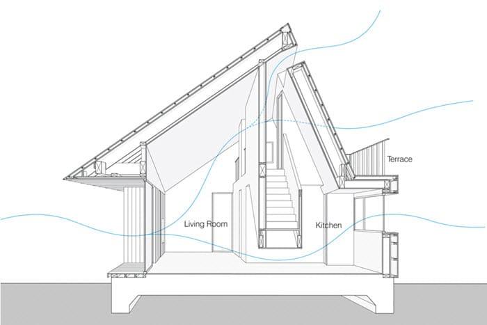 Dise o moderna casa de campo madera construye hogar for Casas con techo a un agua